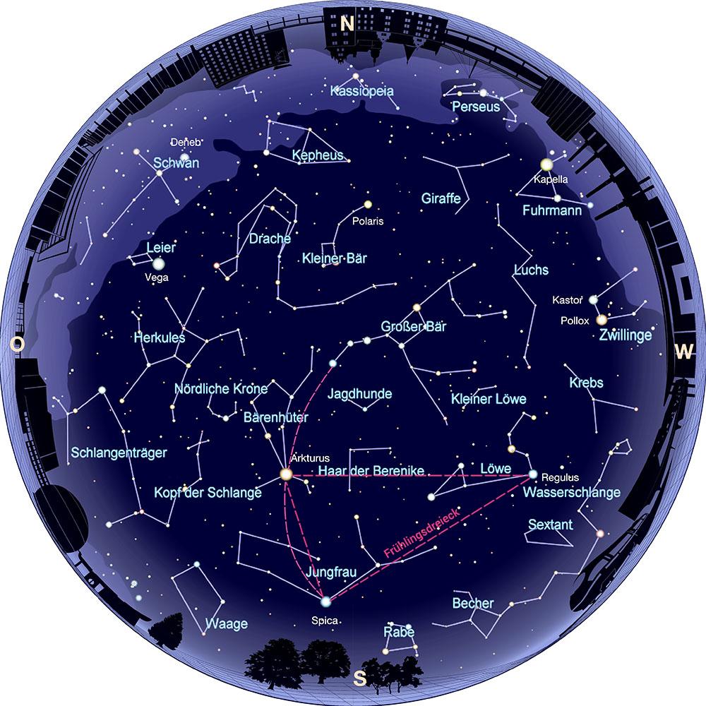 Der aktuelle Sternenhimmel Planetarium Wolfsburg